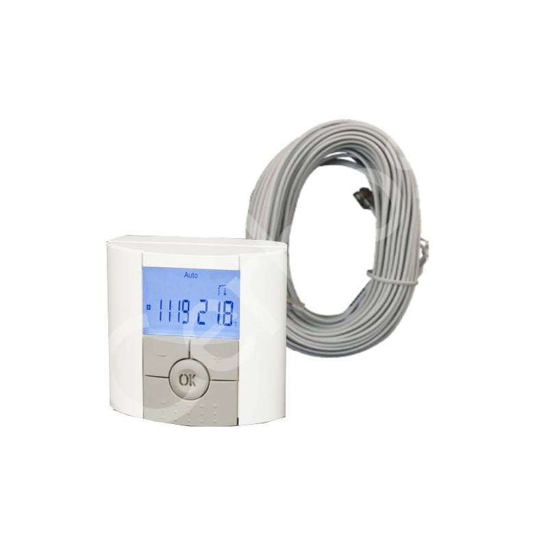 Room temperature unit SmartComfort RT